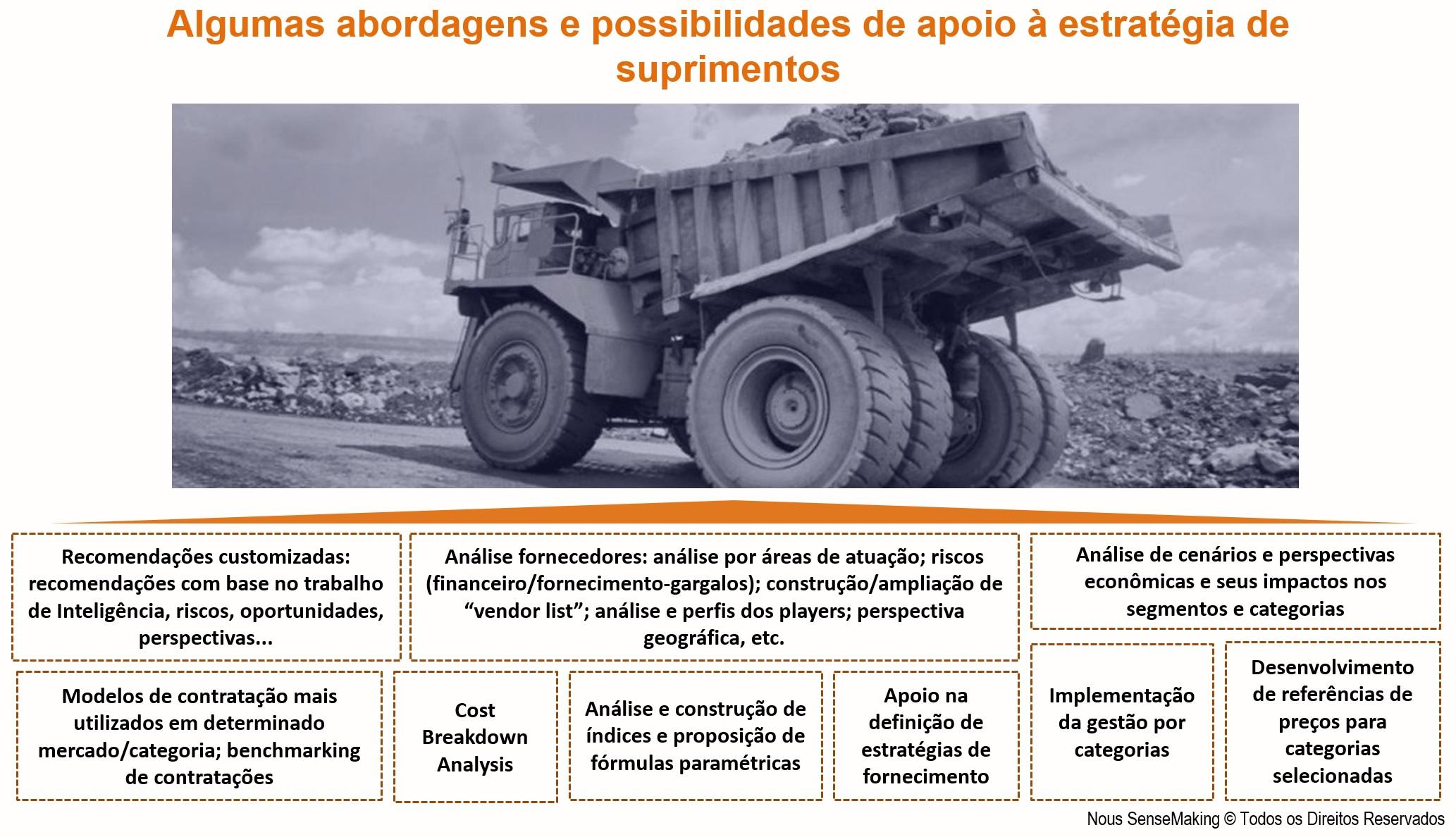 Abordagens e possibilidades de apoio à estratégia de suprimentos