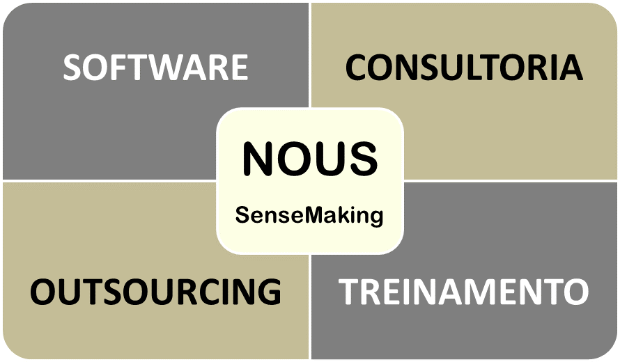 Plataforma de Soluções Nous SenseMaking